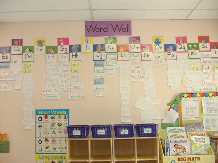 Word Wall Ideas For Preschool : Keyboard kids photo gallery
